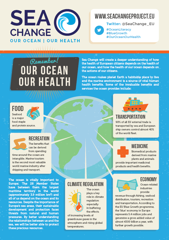 Sea Change factsheet