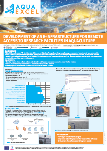 AQUAEXCEL E Infrastructure Poster